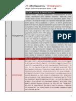 Профиль 1-4 (Исследователь - Оппортунист)