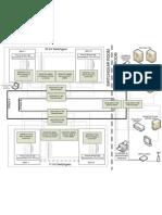 Visio-System Architecture