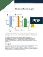 Base Oil Groups Explained FR.2
