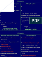 A Educacao -Power point