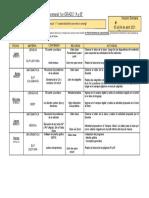Plan de Clases de 1er Grado a y b Del 5 Al 9 de Marzo - Copia
