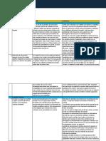 Applications Audit Checklist_En - v3 FR