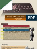 Electroterapia - Corrientes Interferenciales