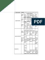 Rúbrica de Evaluación Ficha de Lectura