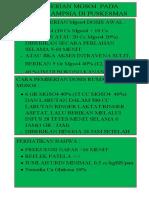 Dosis Pemberian Mgso4