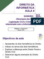 Aula 4- Hierarquia das leis-Legislacao Civil e Criminal relacionada com Informatica