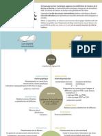 De l'imprimé au numérique, une redéfinition de la chaîne éditoriale