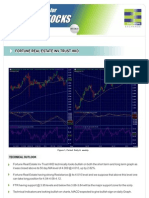 Technical Outlook for STI Stocks (Weekly) -Fortune Real Estate INV Trust HKD (07th Mar -11th Mar - 2011)
