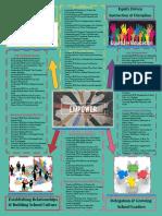part i-morton-teacher empowerment  2