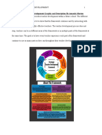 part iii teacher development graphic and description
