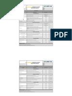 Mantenimiento Preventivo Correctivo Vias 201 - 208  Peaje la Lizama