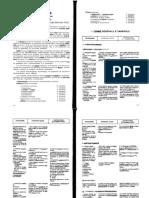 programme_STL_CLPI_chimie_Terminale_1993