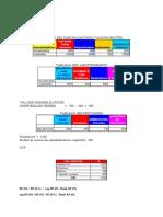 Complement Tableau de Financement