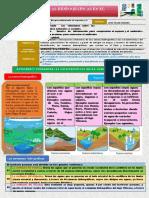 Cuencas Hidrograficas en El Peru (2)