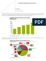 La Finance Islamique Dans Le Monde _ Guy Laplagne