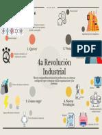4a REVOLUCION INDUSTRIAL