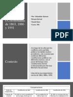 Las Constituciones Colombianas de 1863, 1886 y 1991 remasterizado pero igual de feo