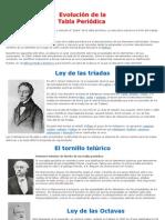 Evolucion de La Tabla Periodica