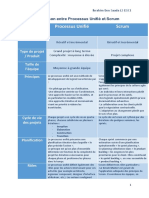 Comparaison entre Processus Unifié et Scrum (1)