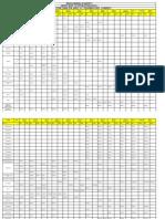 Examination TimeTable - April 2011