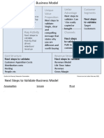 Next Steps to Validate Business Model.pptx