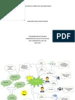 408343916 Actividad 2 Mapa Mental Etica Profesional