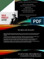 Actividad 2 teoria del constructivismo social