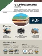 Hidrocarbonetos - Fontes e Utilizações