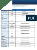DIRECTORIO Mesa de Partes Presidencias GG 15 OCT 2020.pdf