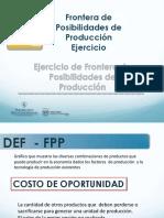 Ejercicio de Frontera de Posibilidades de Producion DOC MICRO
