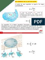 CLASE  POTENCIAL ELECTRICO (1)