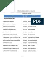 Organizaciones-Comunitarias-Padron-electoral-2019