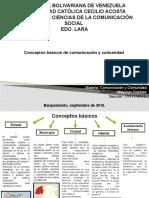 EVA1-COMUNICACIÓNYCOMUNIDAD-DAGNYCASTILLO