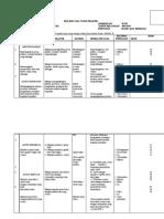 Pdfcoffee.com Kisi Kisi Ujian Praktik PDF Free (1)