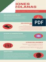 Infografía-religiones venezolanas