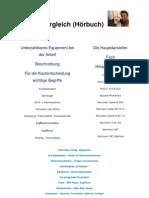 Technikvergleich (Hörbuch - 05.03.2011)
