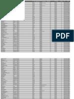 Data Dan Pcare Vaksinasi Edit