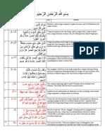Surat Al MULK