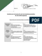 Schulinternes Curriculum für das Fach Sozialwissenschaften für die Einführungsphase