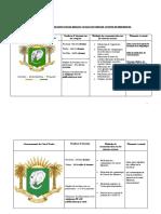 Analyse Des Réseaux Sociaux,Document Complet Mercredi