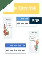 Indefiniter und definiter Artikel