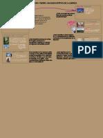 Lipovetsky Arquitectura y Diseño1