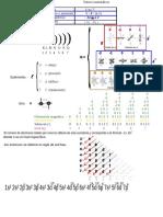Parámetros Cuanticos