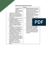 76652989-Diferencia-Entre-Administrador-y-Gerente