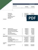 Financial Forecasting