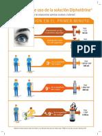 Protocolo Diphoterine