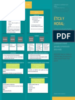 Career Planning Mind Map (5)