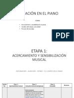 INICIACIÓN EN EL PIANO