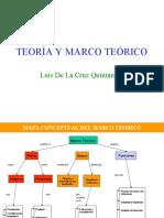 Teoría y Marco Teórico Clase 3 (1)