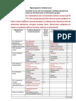 2_Примеры Учебных Планов